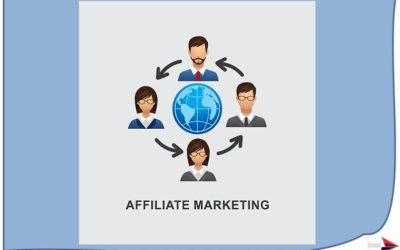 Affiliate Marketing kurz erklärt