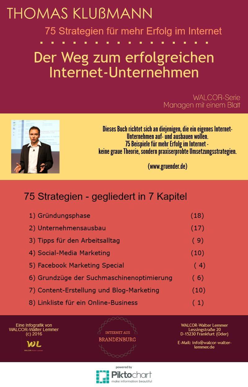 Thomas Klußmann - sieben Buchkapitel